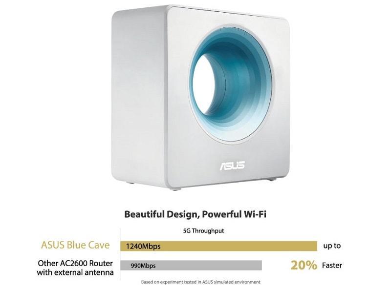 routeur sans fil blue cave ac2600