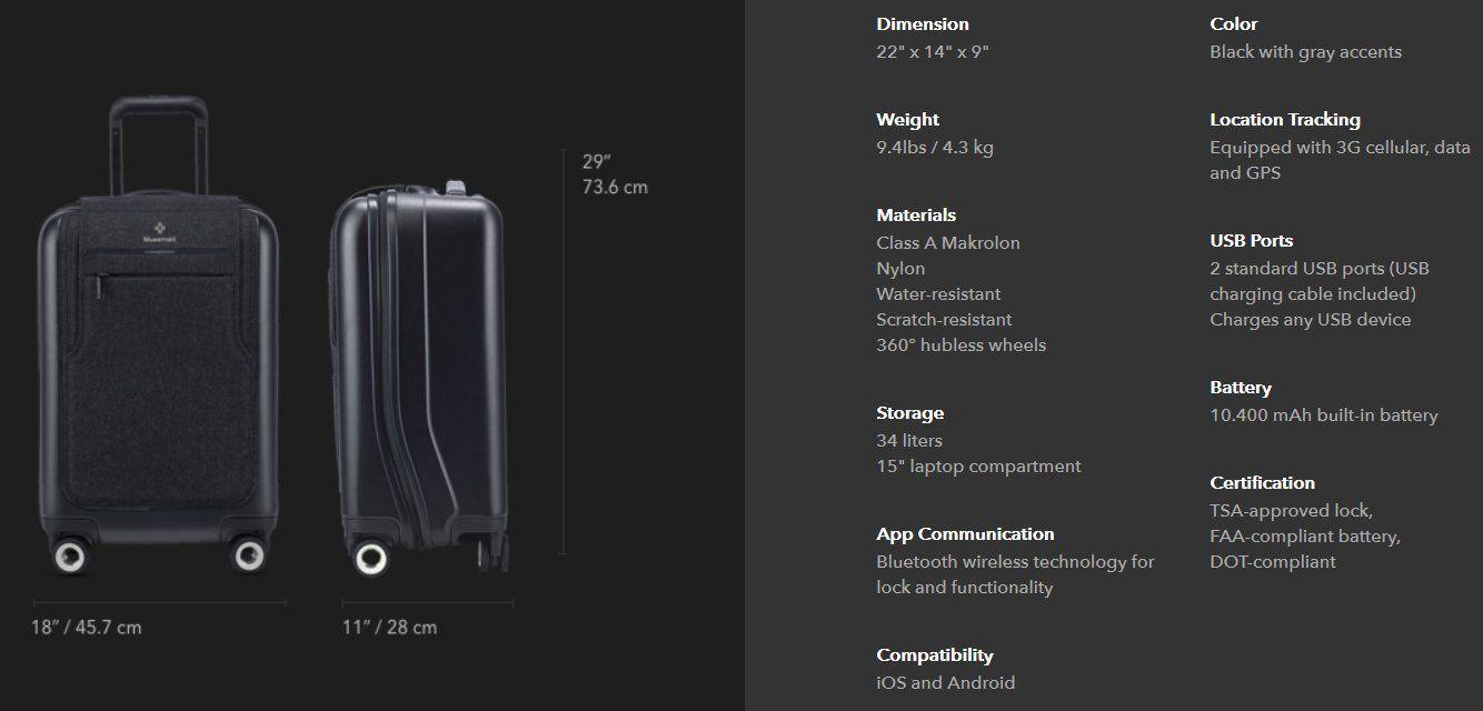 Caractéristiques de la valise intelligente et connectée Bluesmart Black Edition