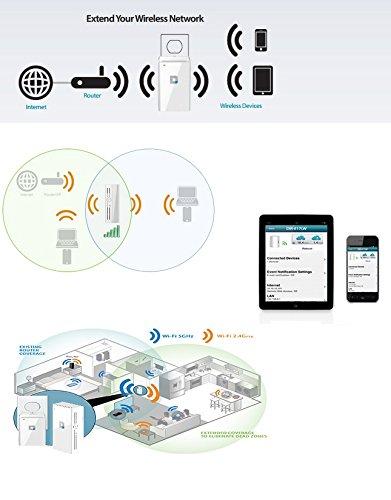 D-Link DAP-1520 Répéteur Wi-Fi 750 MBs Blanc
