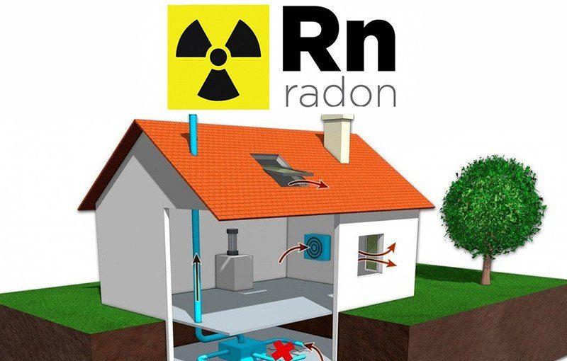 Gaz Radon - Radon - Meilleur Détecteur ou Dosimètre de Gaz Radon