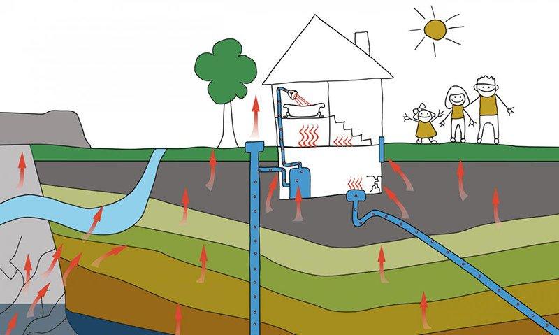 Guide d'achat d'un détecteur ou dosimétre de Gaz de Radon