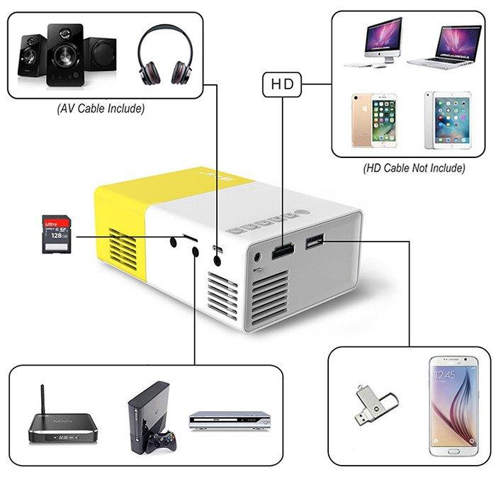 Artlii Mini Projecteur LED Portable