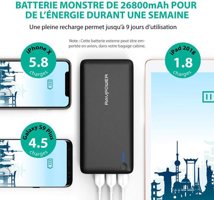 EasyAcc 26000mAh Batterie Externe PowerBank 4 Ports de Sortie et 2 Ports d'Entrée Avec Lampe de Secours