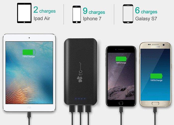 EC Technology Batterie Externe 22400mAh Power Bank Ultra Haute Capacité 3 ports USB