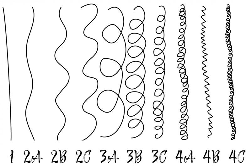 L'importance de votre type de cheveux lors du choix d'un lisseur!