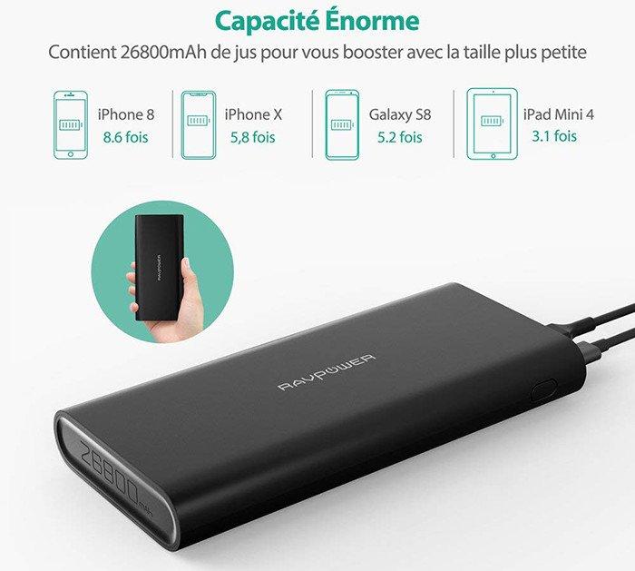 USB C RAVPower Chargeur Portable 26800mAh, Batterie Externe Grande Vitesse avec Deux Ports iSmart