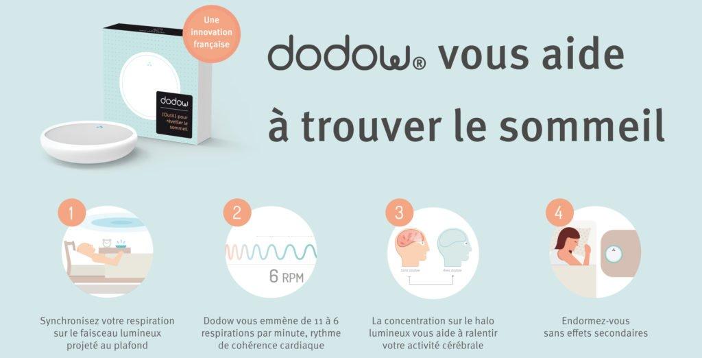 Dodow - Principes de fonctionnement
